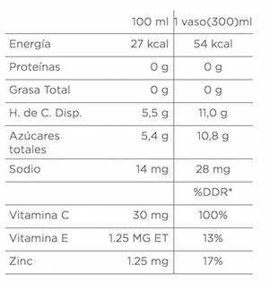 informacion nutricional jugo de naranja